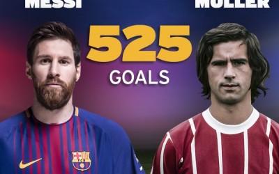 525 ball Messi empatou o recorde